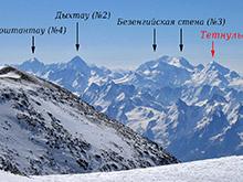 Гора Тетнульд